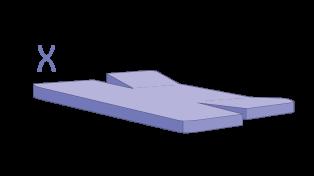 Vandafvisende stræklagen - split-topmadras